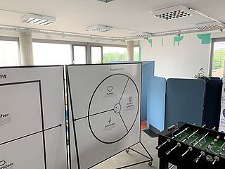 Value Proposition Canvas auf einem Whiteboard im Dock One in Bremen